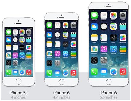 Tamaños de la gama iPhone 6